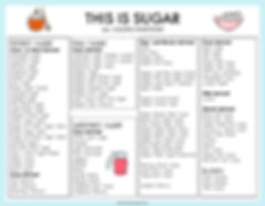 What is Sugar, Anyway? This is Sugar
