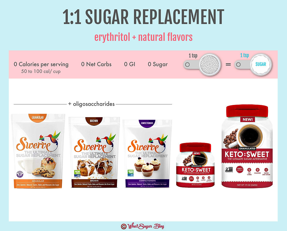 What is Natural Flavors in Sweeteners_