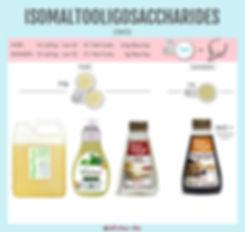 IMO Syrup | Isomaltooligosaccharides Liquid | IMO Liquid