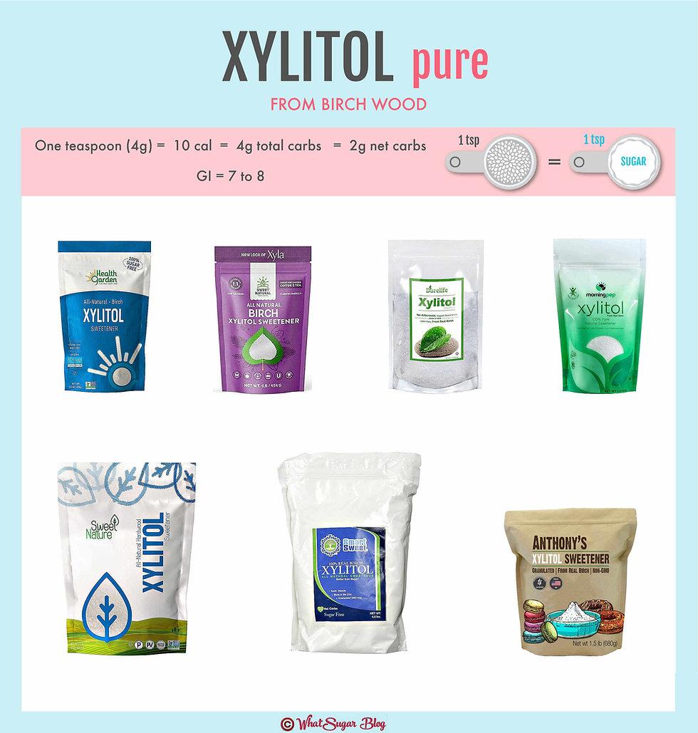 Corn Xylitol versus Birch Xylitol