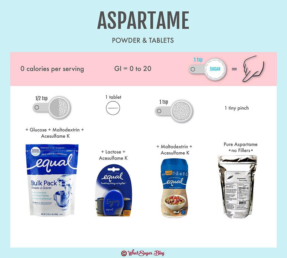 Is Aspartame Better Than Sugar?