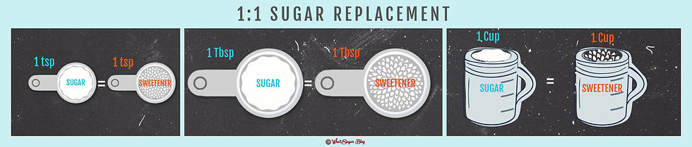 Conversion Chart 1:1 Sugar Replacement