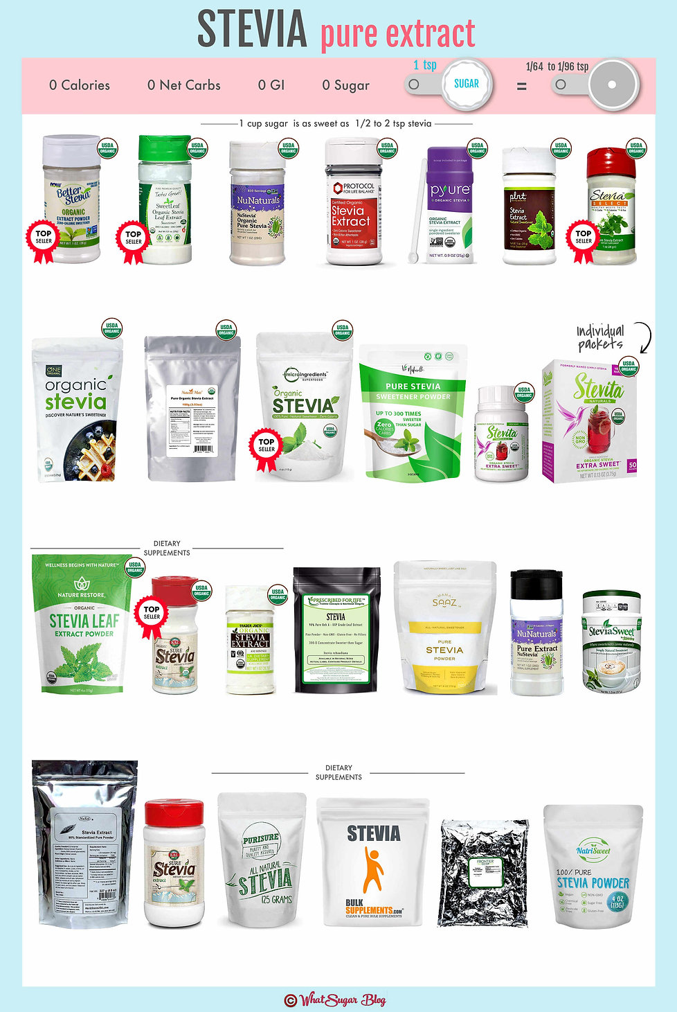 Can you get pure stevia extract?
