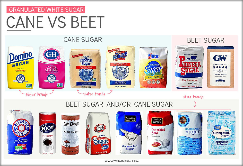 Brands of Cane Sugar vs Beet Sugar