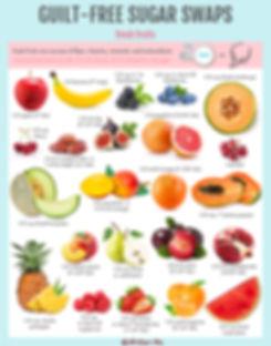Guilt Free Sweeteners | Sugar Swaps | Fresh fruit as a sweetener