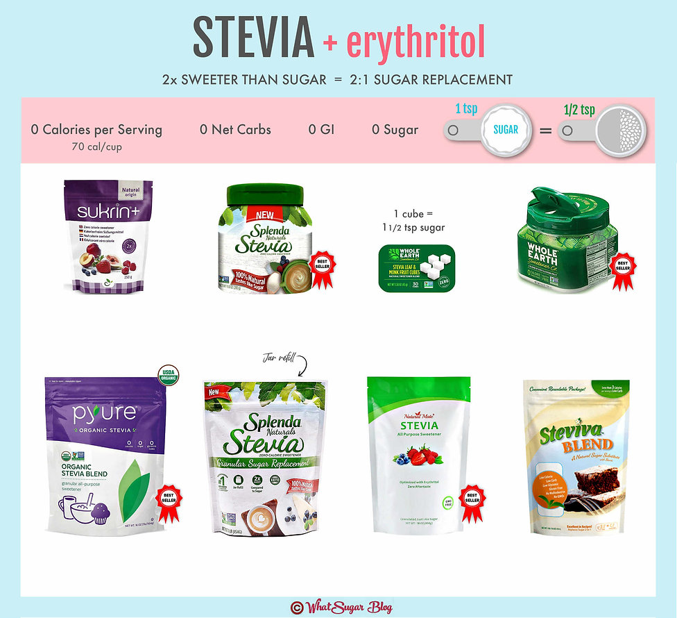 stevia and erythritol conversion chart