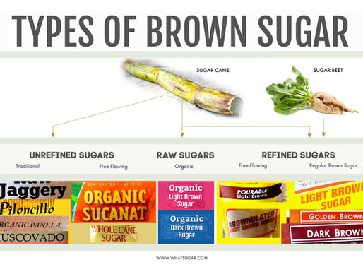 A Complete Guide to Brown Sugars—from Unrefined to Raw and Refined.