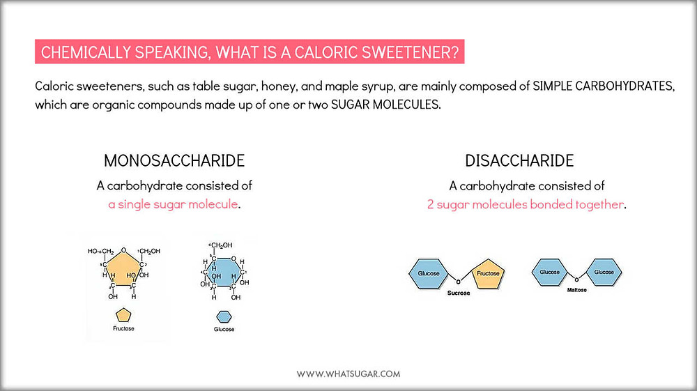 Natural sweetener does not mean chemical-free | Chemical free sweetener