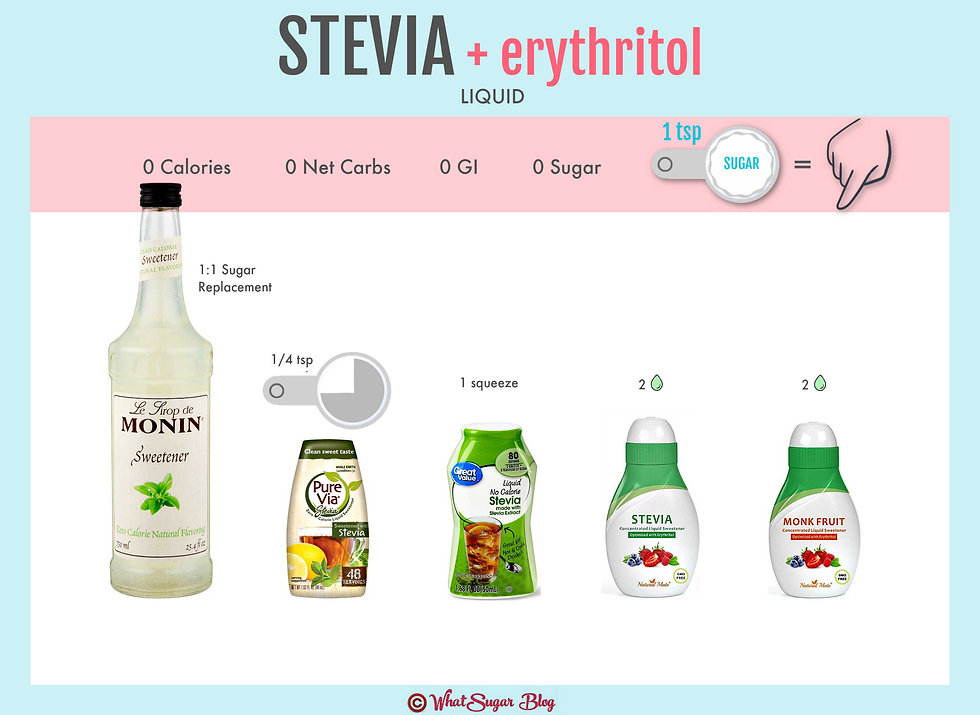 Stevia Drops with Erythritol | Monin Sweetener Zero Calorie Natural Flavoring | Pure Via Stevia Liquid | Great Value Liquid No Calorie Stevia | Natural Mate Stevia Concentrated Liquid Sweetener Optimized with Erythritol | Natural Mate Monk Fruit Concentrated Liquid Sweetener Optimized with Erythritol