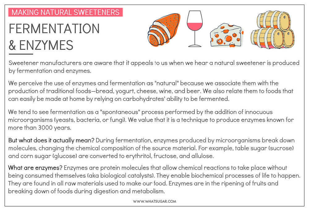 Synthetic Sweeteners Examples | Sweeteners Produced by Fermentation