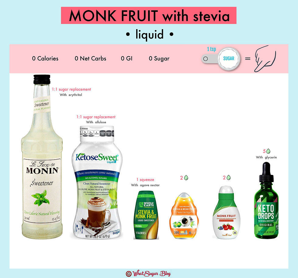 Blend stevia and monk fruit liquid