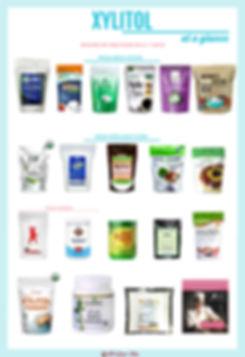 Xylitol Sweetener Comparison Chart