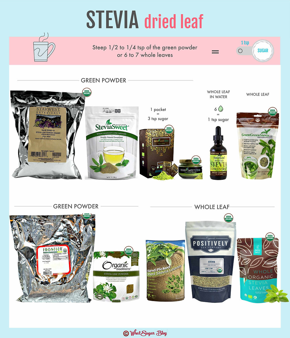 Stevia Leaf Green Powder vs Stevia Dried