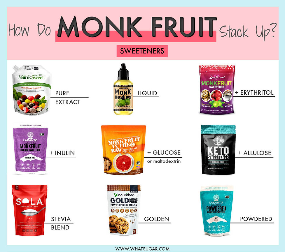 The Best Monk Fruit Sweeteners of 2020