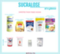 Buy Sucralose