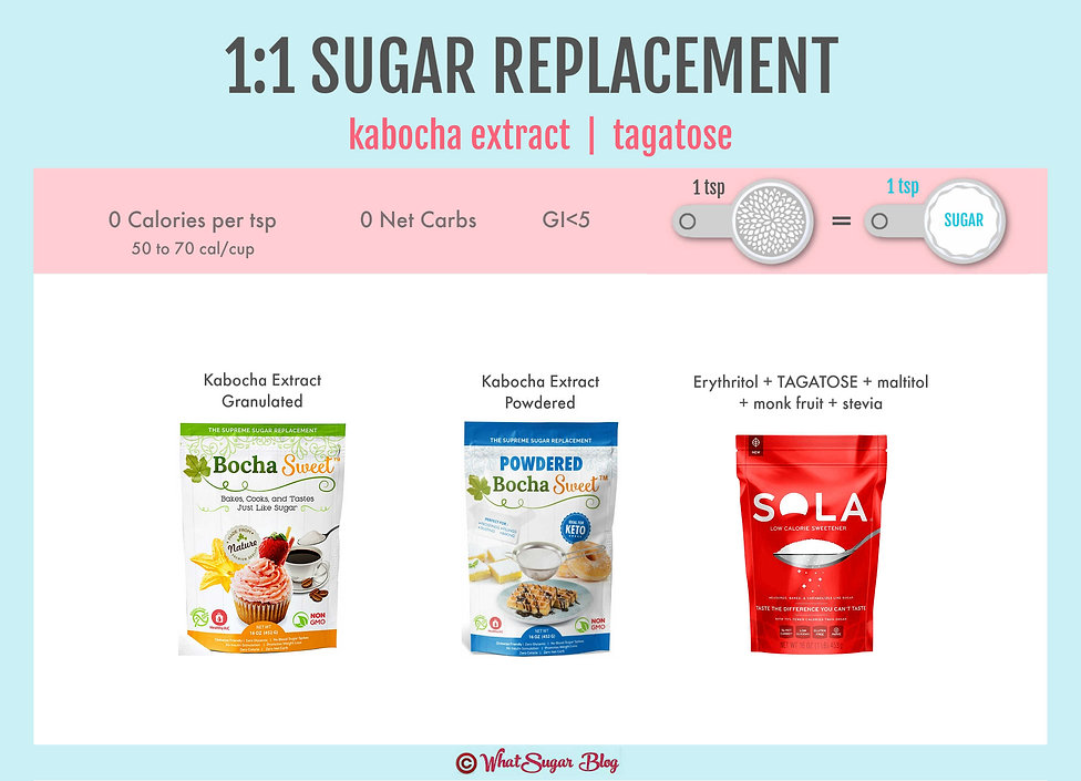 Sugar Replacement for Baking