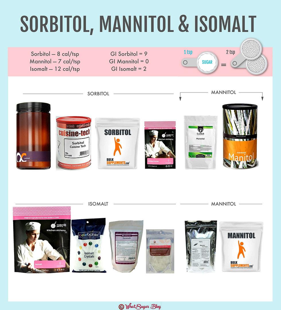Sorbitol vs Mannitol vs Isomalt
