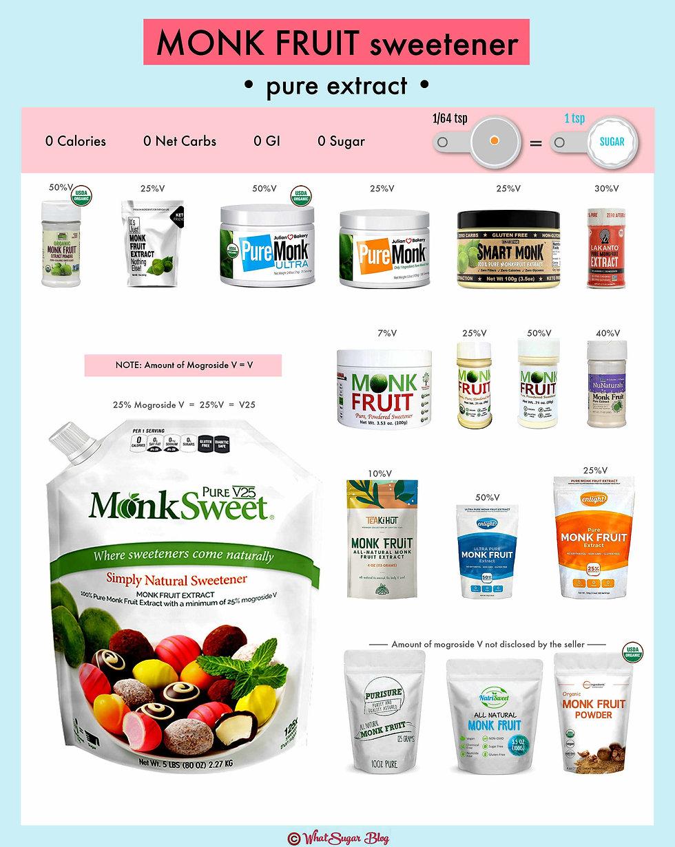 15+ Pure Monk Fruit Sweeteners No Filler