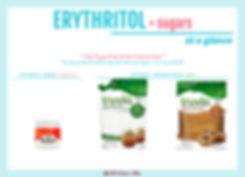 Buy Erythritol Sweetener