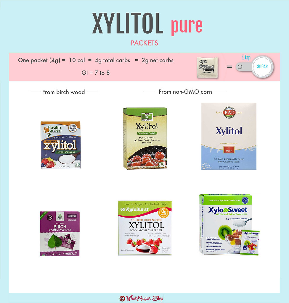 The glycemic index of xylitol is from 7