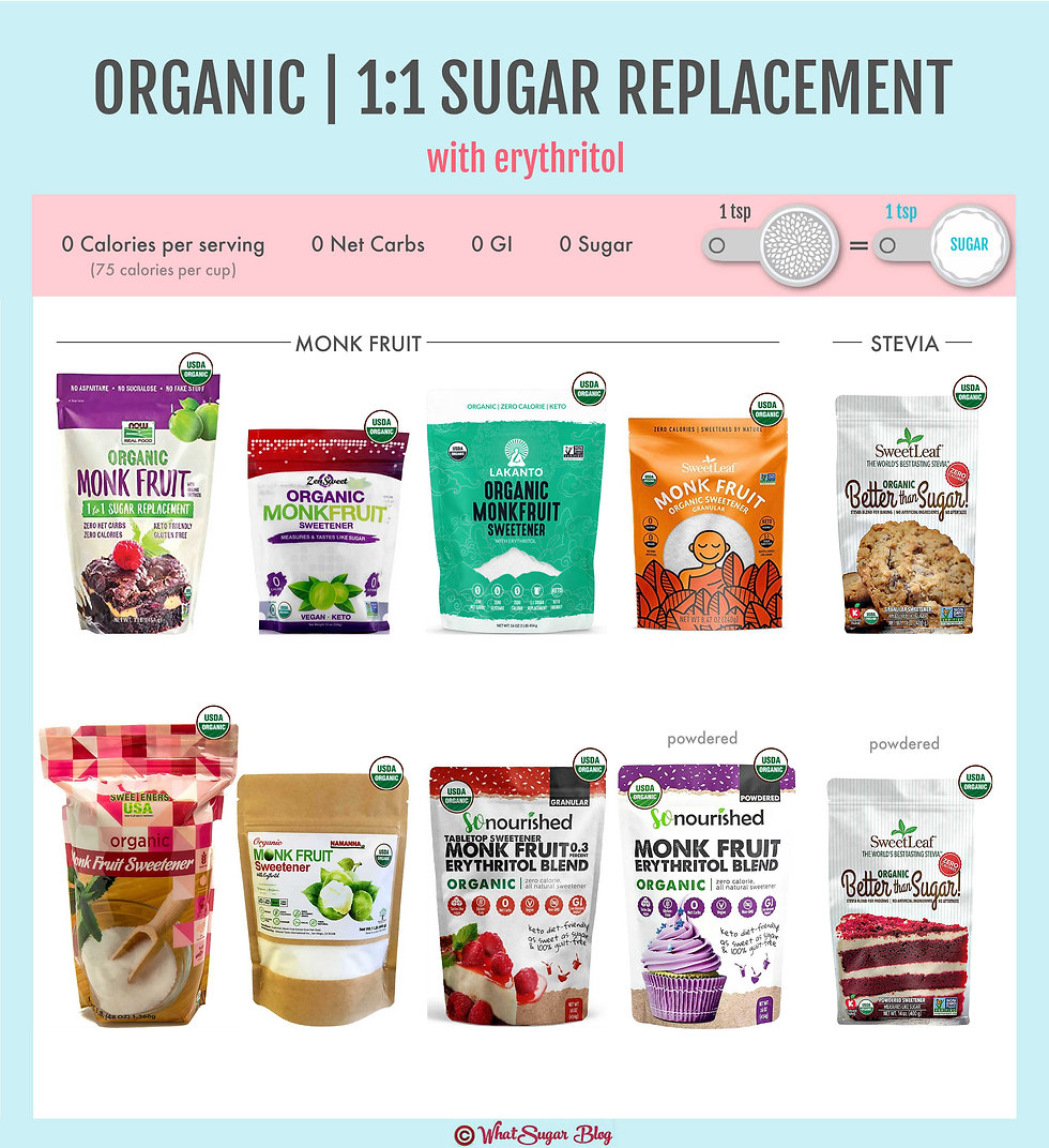 10 Best Organic Monk Fruit and Stevia Sw