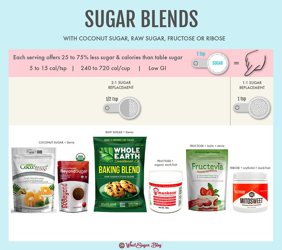 Coconut Sugar with Stevia | Fructose with Monk Fruit | Raw Sugar with Stevia