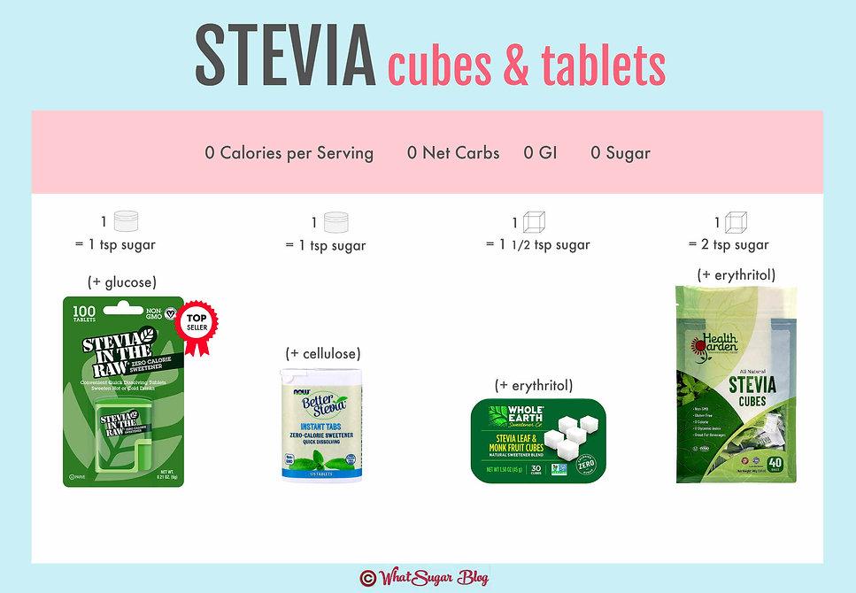 Stevia Cubes versus Stevia Tablets