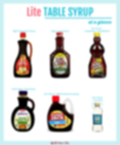 Buy Lite Table Syrup