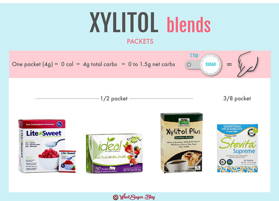 Xylitol is sold in individual packets
