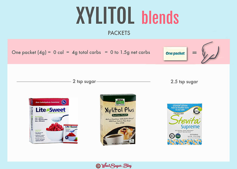 Does xylitol come in individual packets?