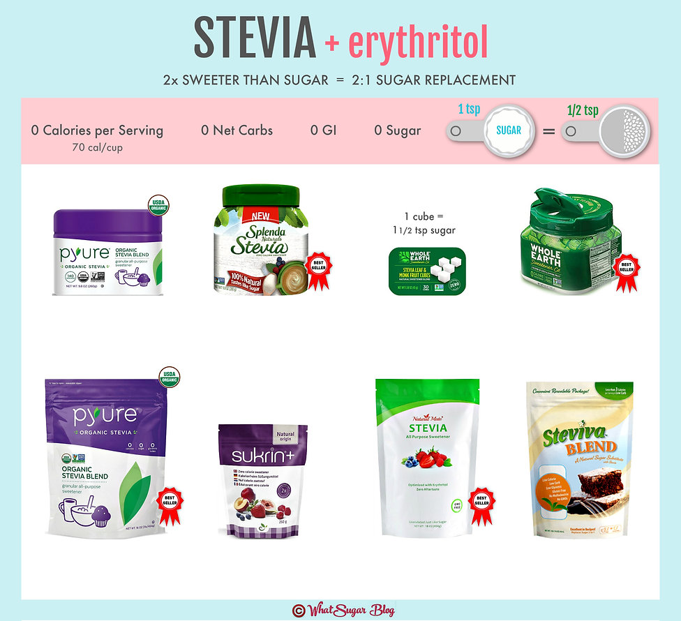 2 to 1 Sugar Replacement with Stevia | Pyure Organic Stevia Blend | Splenda Stevia | Splenda Naturals Stevia | Whole Earth Stevia & Monk Fruit Cubes | Whole Earth A Blend of Stevia & Monk Fruit 0 Calorie Sweetener | Sukrin+ Plus | Natural Mate Stevia All Purpose Sweetener | Steviva Blend