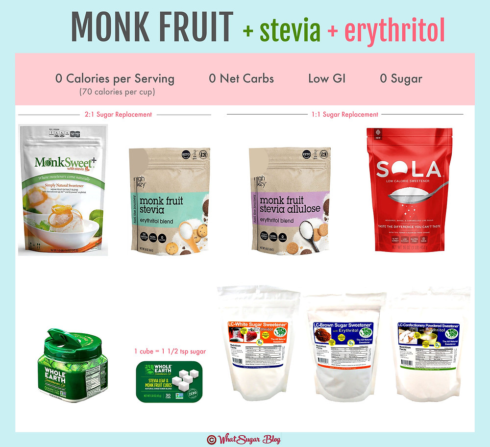 Monk Fruit and Stevia Sweetener