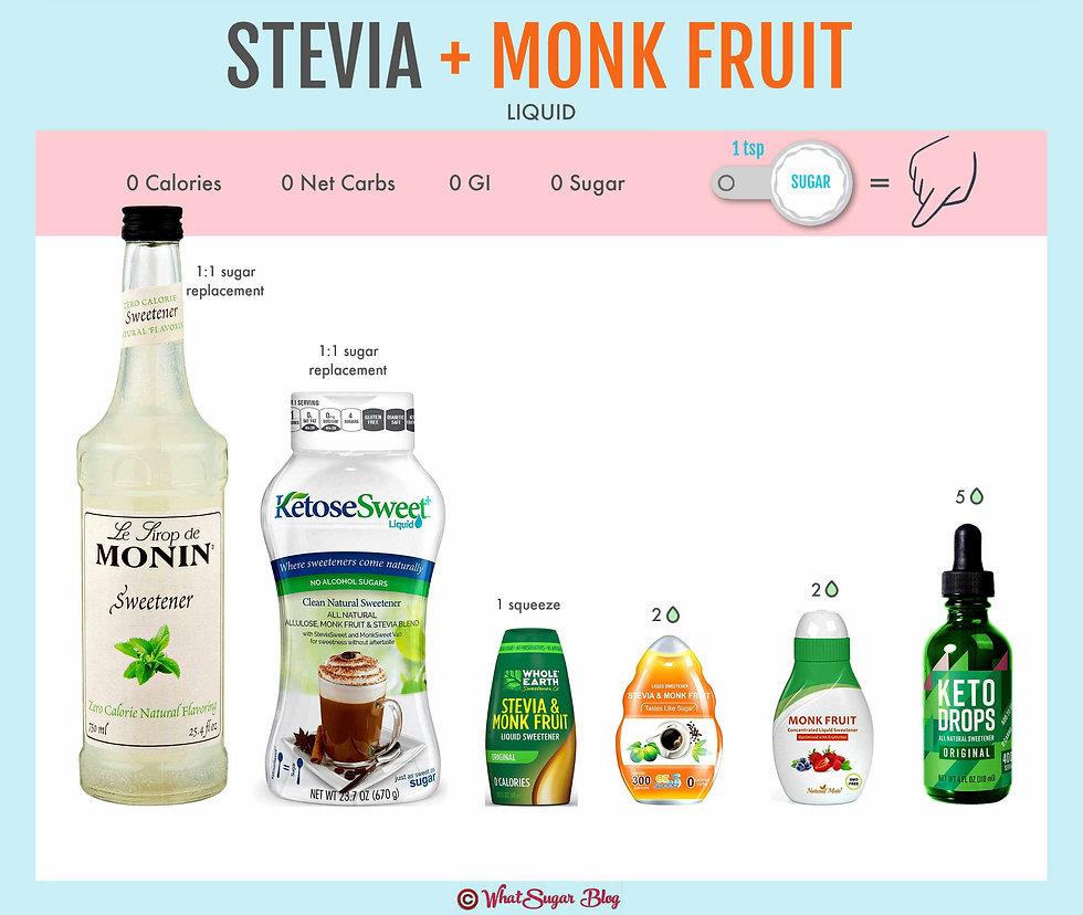 Liquid Stevia with Monk Fruit