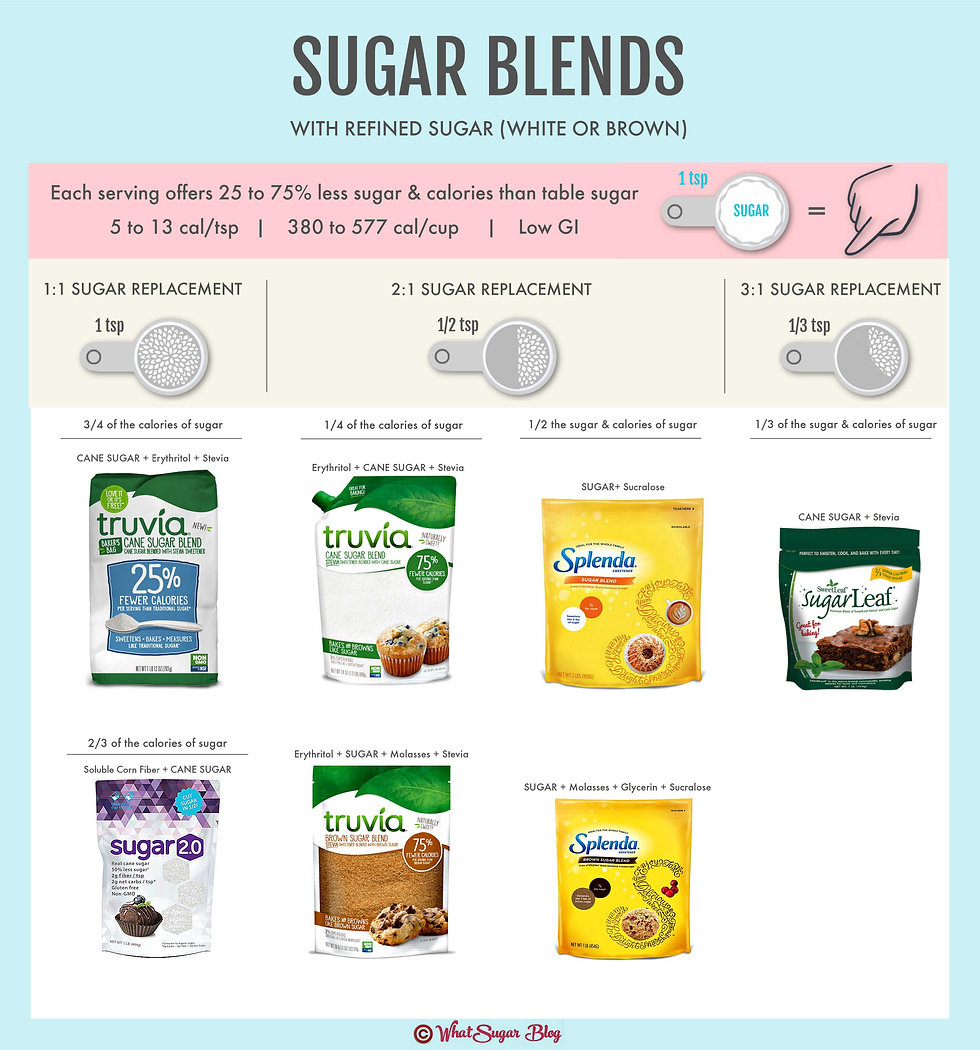 Sugar Blend | with Refined Sugar