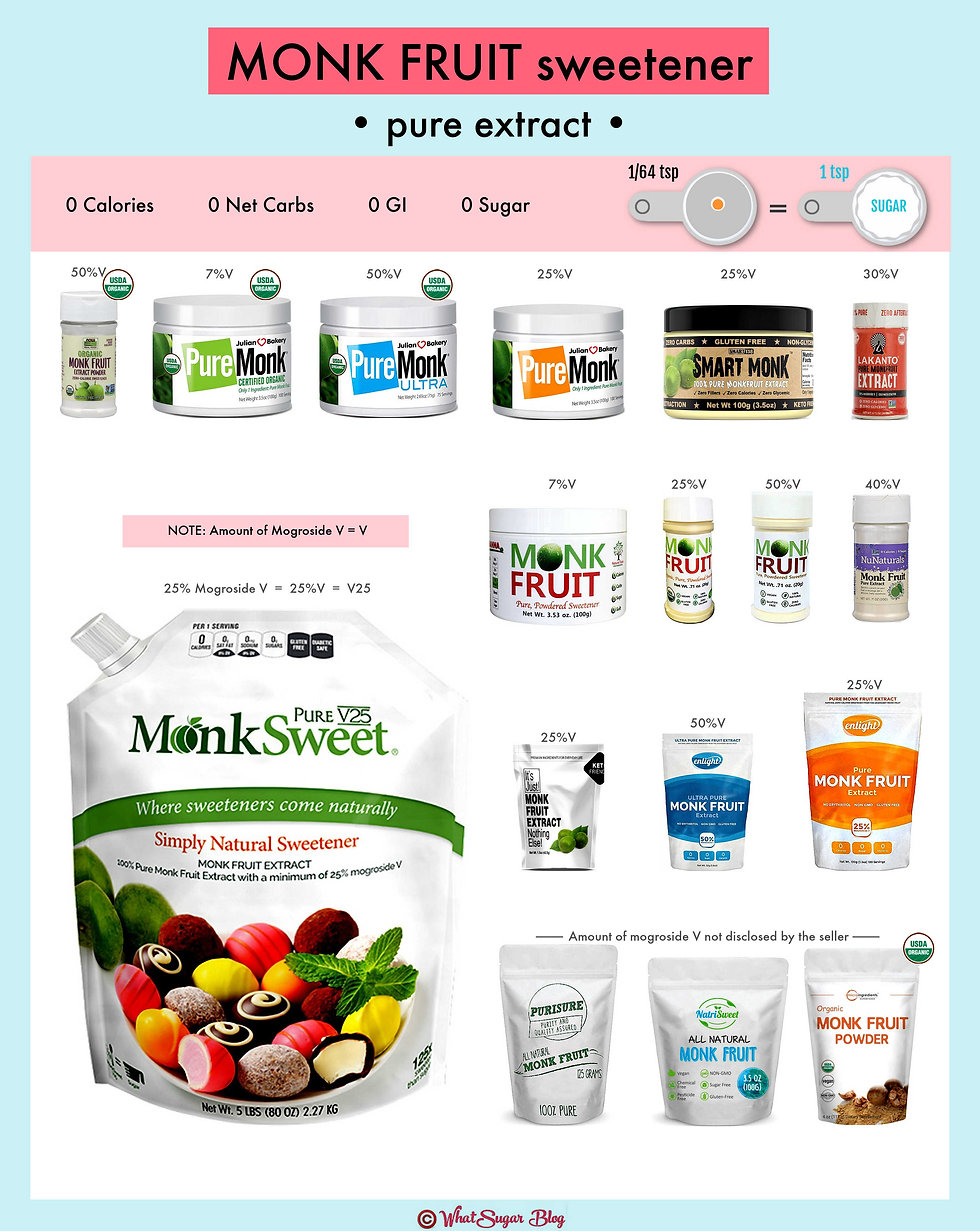 15+ Pure Monk Fruit Sweeteners No Filler