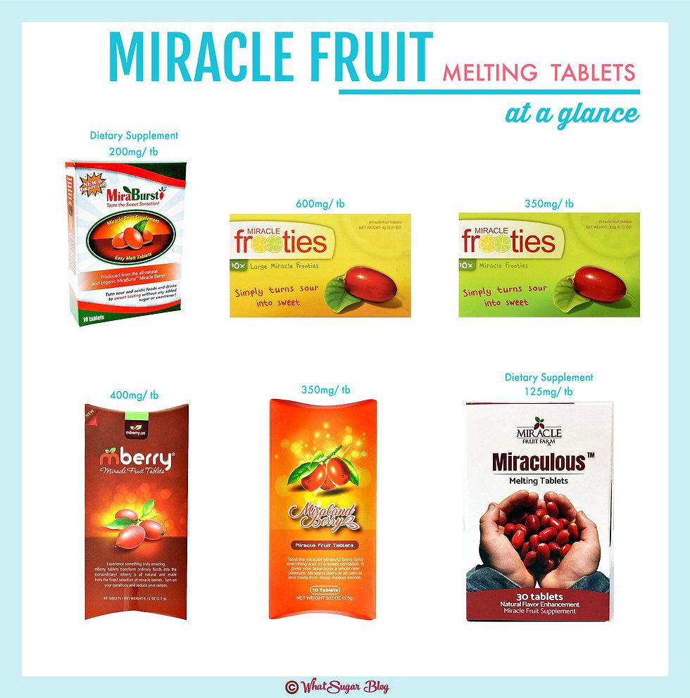 Miracle Sweetener