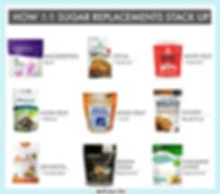 Compare 1:1 Sugar Replacement