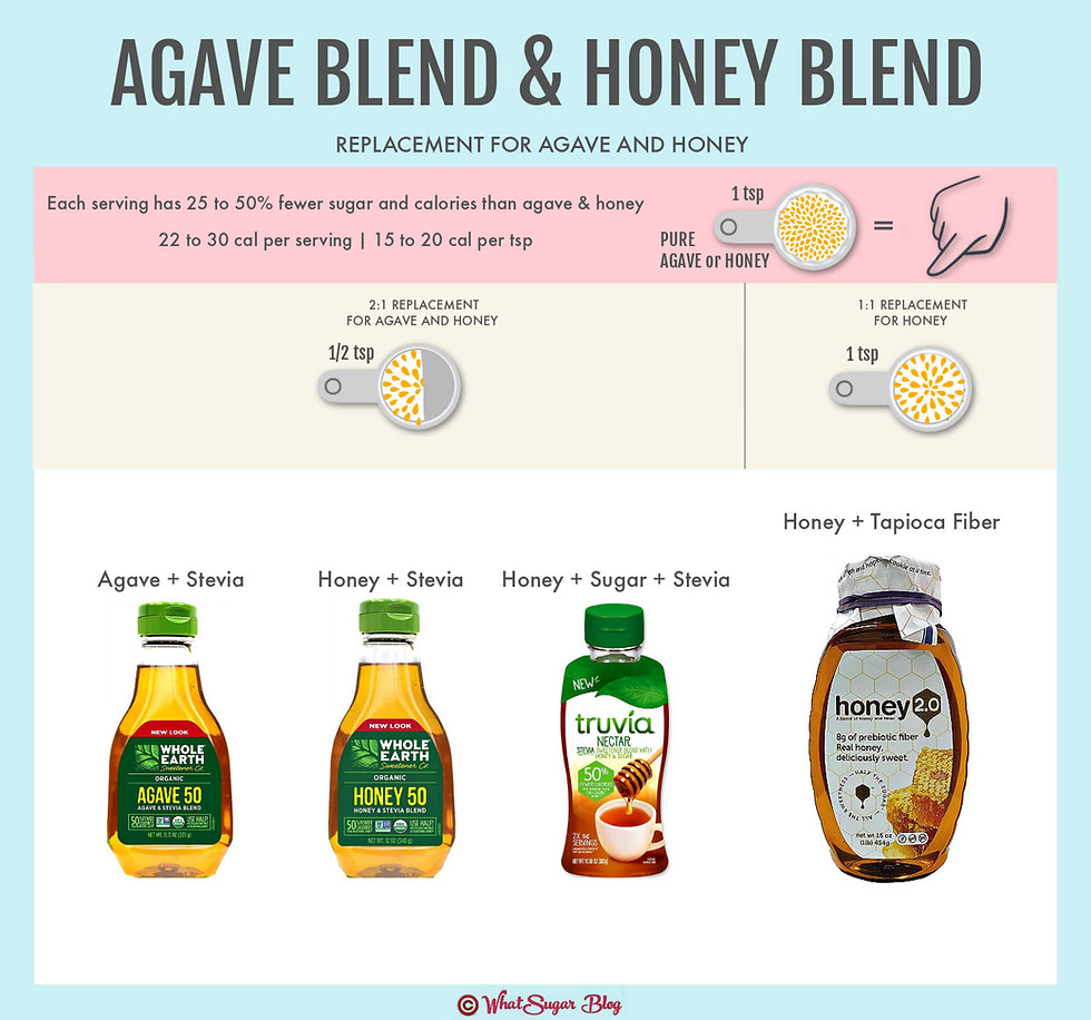 Honey blended with stevia _ Honey with f