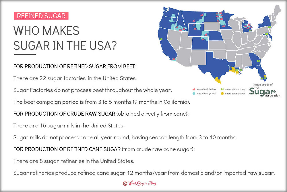 Who makes sugar in the USA?