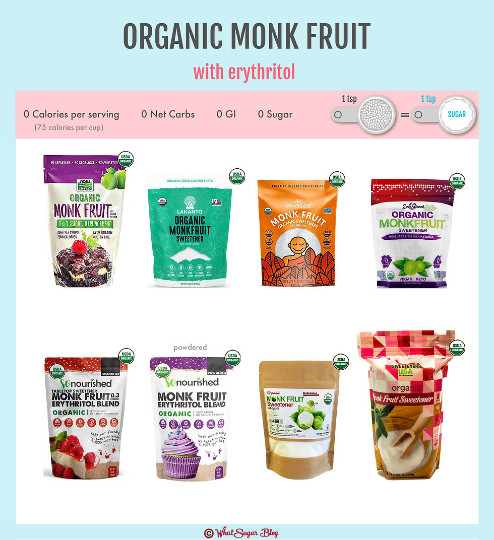 The 8 Best Organic Monk Fruit Sweeteners