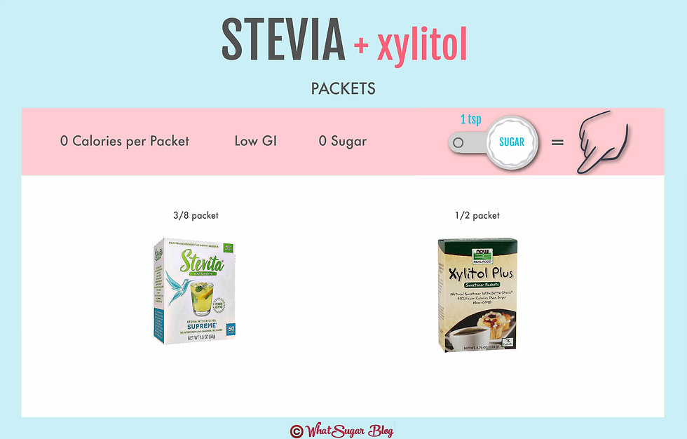 Xylitol versus Stevia | Packets