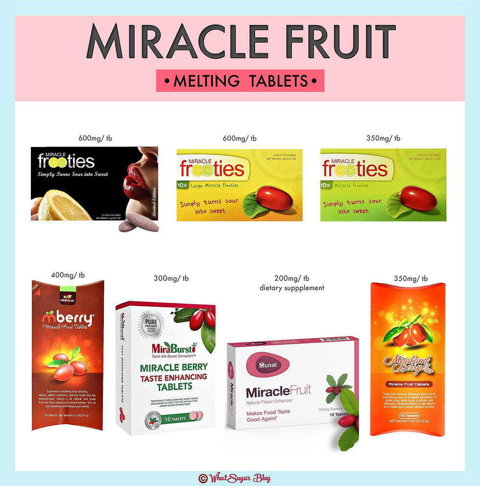 What is Miracle Berry Tablet? How it wor