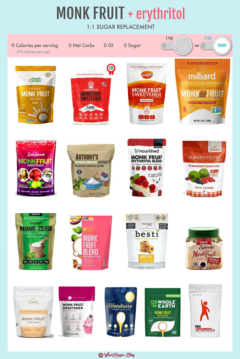 List of Monk Fruit Brand Names