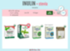 Inulin Comparison Chart | Blends with St