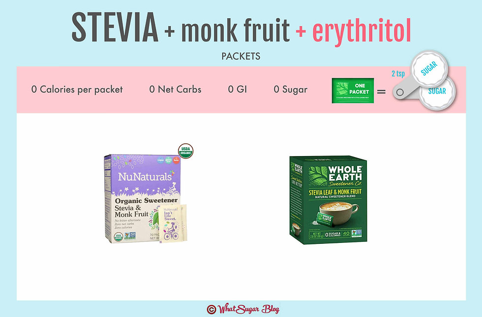 Stevia with Erythritol Packets Conversio