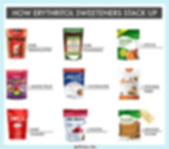 Erythritol Sweetener Comparison Chart | Which Sweeteners Contain Erythritol | Which is sweeter erythritol or stevia