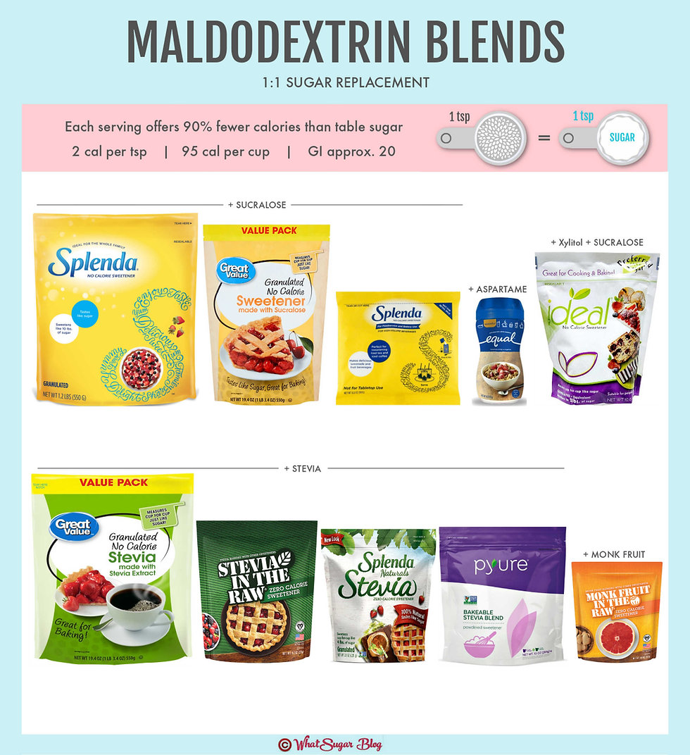 Maltodextrin Blends | 1:1 Sugar Replacem