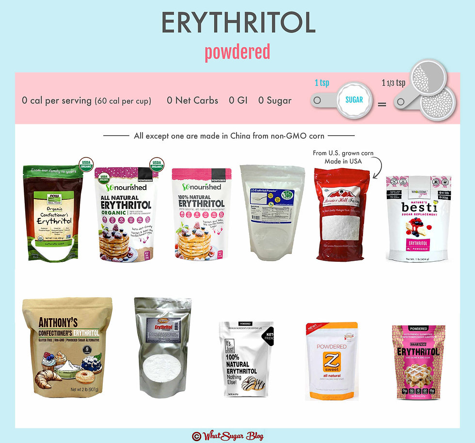 Powdered vs Crystallized Erythritol