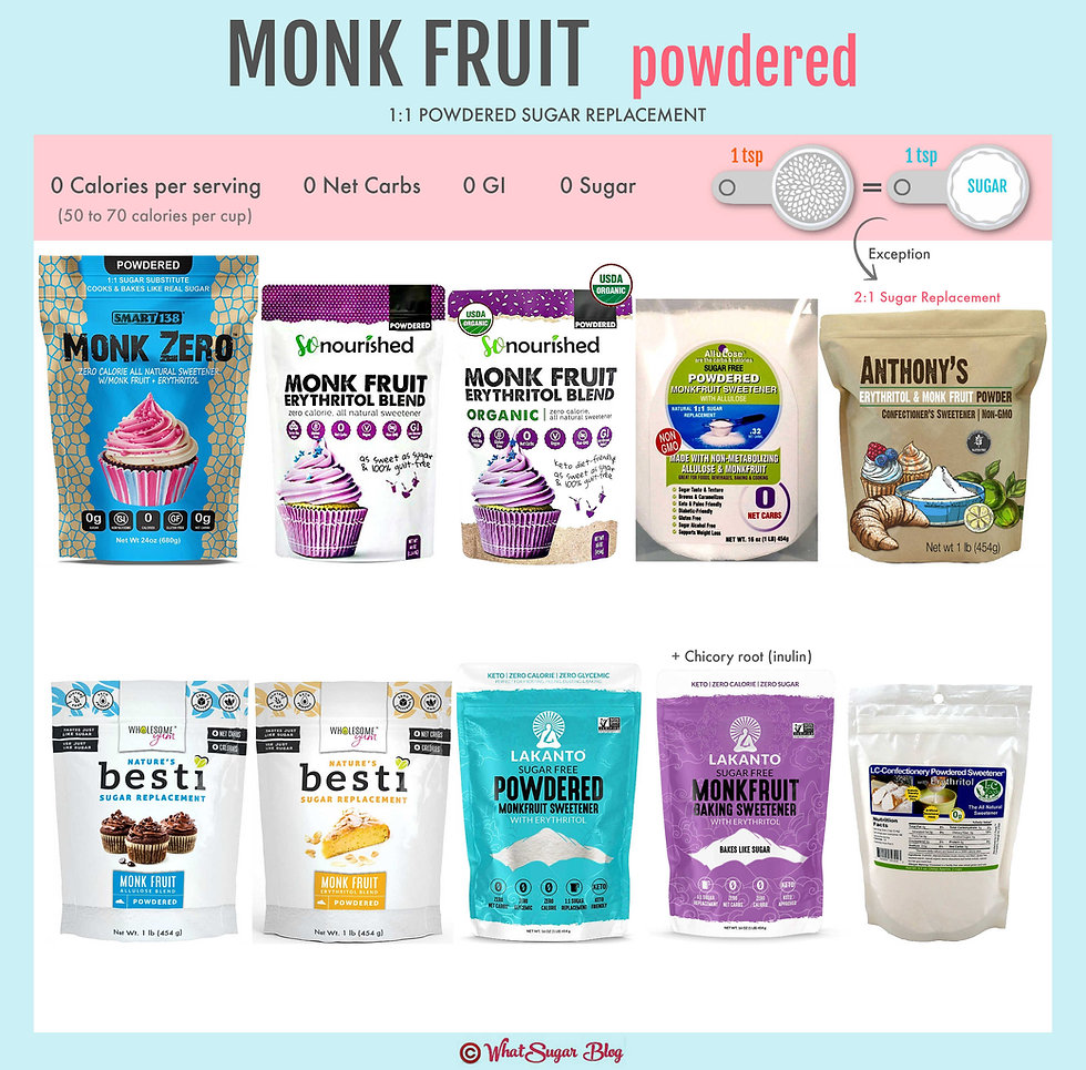 What is powdered monk fruit?