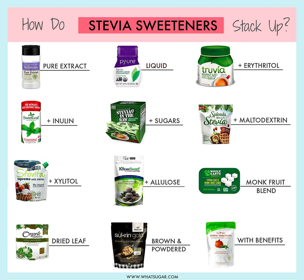 The Best Stevia Sweeteners of 2020